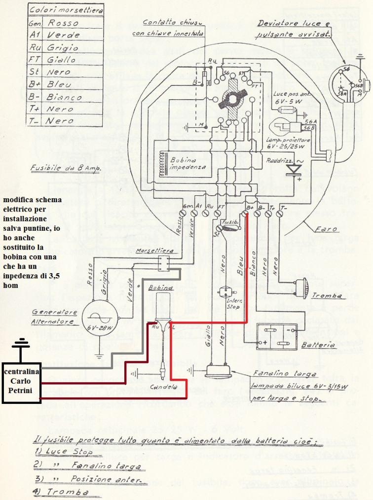 Schema Elettrico Honda Cr 125 : Schema impianto elettrico fiat f fare di una mosca